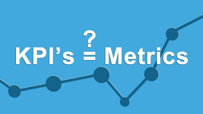 B2b Sales Is A Question Of Metrics